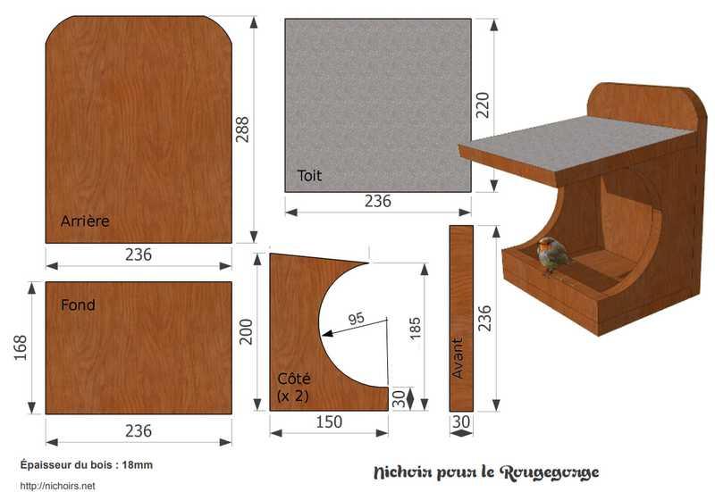 plan nichoir rouge gorge
