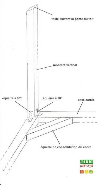 structure bois armoire de jardin