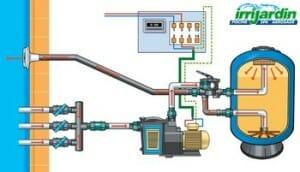 schéma filtration d'une piscine